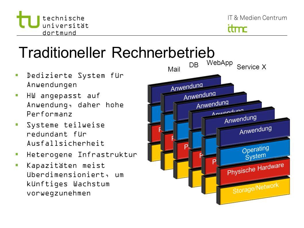 technische universität dortmund Traditioneller Rechnerbetrieb Dedizierte System für Anwendungen HW angepasst auf Anwendung, daher hohe Performanz Syst