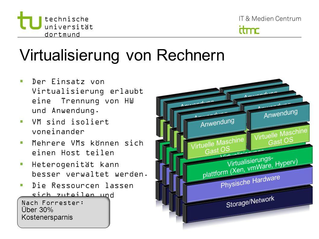 technische universität dortmund Virtualisierung von Rechnern Der Einsatz von Virtualisierung erlaubt eine Trennung von HW und Anwendung. VM sind isoli