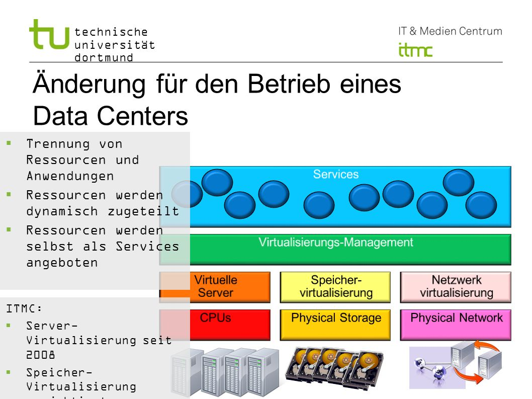 technische universität dortmund Service Provider Contracting/ Sales SOA SOI SLA Orchestration/ Transformation/ Aggregation SLA (Re-)Negotiation Provisioning Monitoring Adjustment Alerting physical virtual Mapping SLA Business Assessment Service Demand Forecasting Resource Consumption Forecasting Procurement Business Use Service Demand Customer Business Assessment Infrastructure Provider Monitoring, Arbitration Software Provider Projekt EU FP7: 15 Mio Euro u.a.