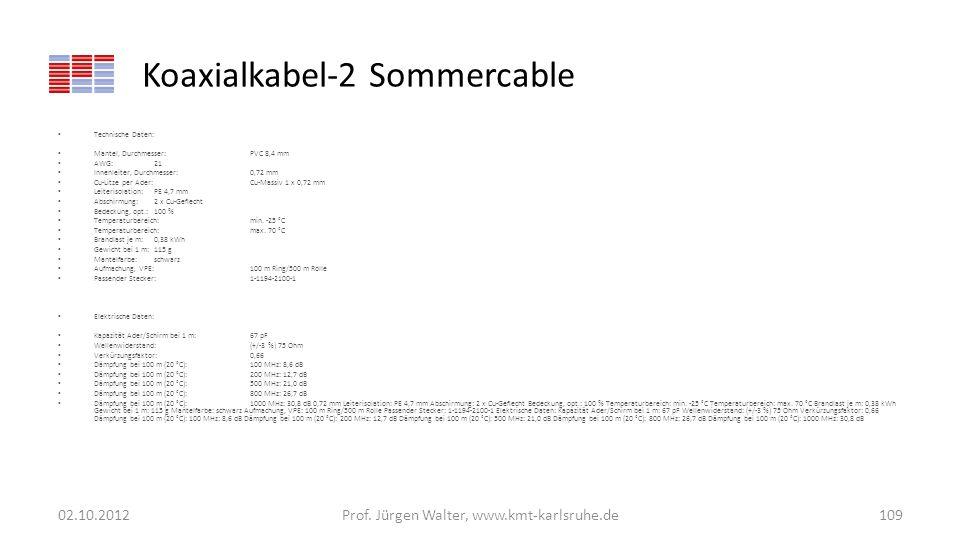 Koaxialkabel-2 Sommercable Technische Daten: Mantel, Durchmesser: PVC 8,4 mm AWG: 21 Innenleiter, Durchmesser: 0,72 mm Cu-Litze per Ader: Cu-Massiv 1