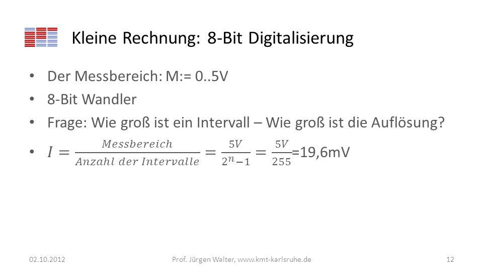 Kleine Rechnung: 8-Bit Digitalisierung 02.10.2012Prof. Jürgen Walter, www.kmt-karlsruhe.de12