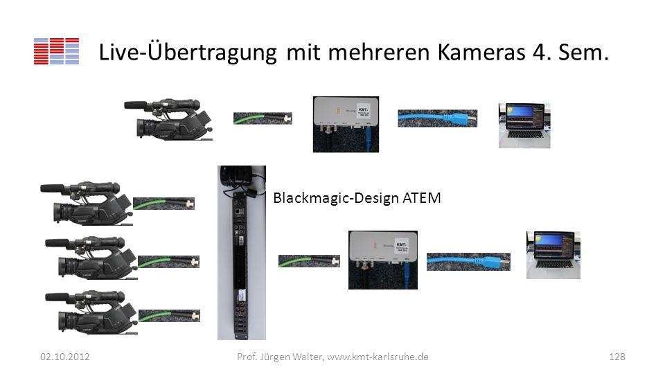 Live-Übertragung mit mehreren Kameras 4. Sem. 02.10.2012Prof. Jürgen Walter, www.kmt-karlsruhe.de128 Blackmagic-Design ATEM