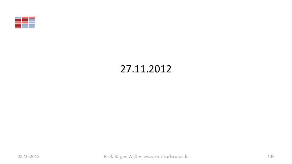 27.11.2012 02.10.2012Prof. Jürgen Walter, www.kmt-karlsruhe.de130