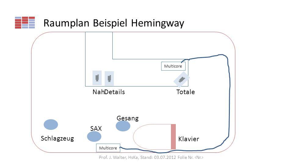 Raumplan Beispiel Hemingway Schlagzeug SAX Gesang Klavier Nah Details Totale Prof. J. Walter, HsKa, Stand: 03.07.2012 Folie Nr. Nr. Multicore