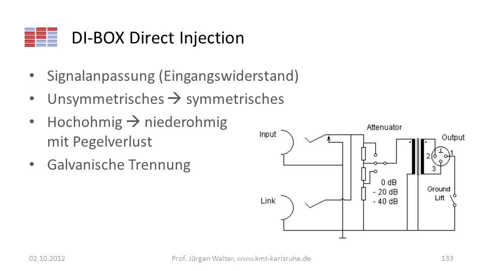 DI-BOX Direct Injection Signalanpassung (Eingangswiderstand) Unsymmetrisches symmetrisches Hochohmig niederohmig mit Pegelverlust Galvanische Trennung
