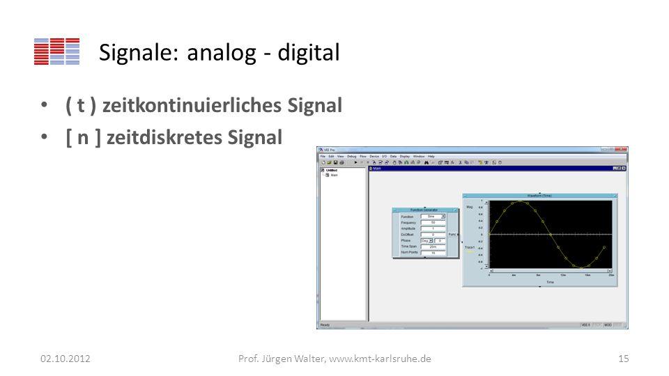 Signale: analog - digital ( t ) zeitkontinuierliches Signal [ n ] zeitdiskretes Signal 02.10.2012Prof. Jürgen Walter, www.kmt-karlsruhe.de15