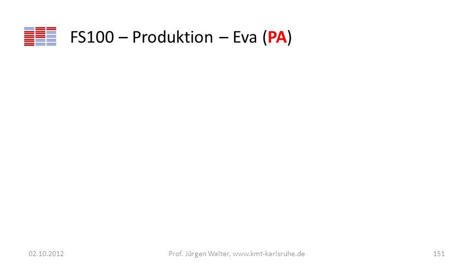 FS100 – Produktion – Eva (PA) 02.10.2012Prof. Jürgen Walter, www.kmt-karlsruhe.de151