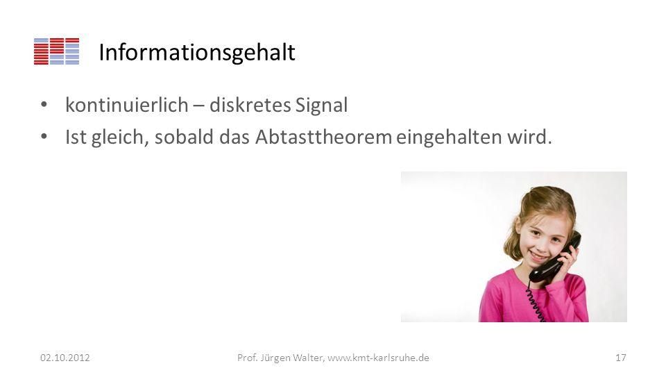 Informationsgehalt kontinuierlich – diskretes Signal Ist gleich, sobald das Abtasttheorem eingehalten wird. 02.10.2012Prof. Jürgen Walter, www.kmt-kar