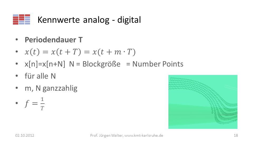 Kennwerte analog - digital 02.10.2012Prof. Jürgen Walter, www.kmt-karlsruhe.de18