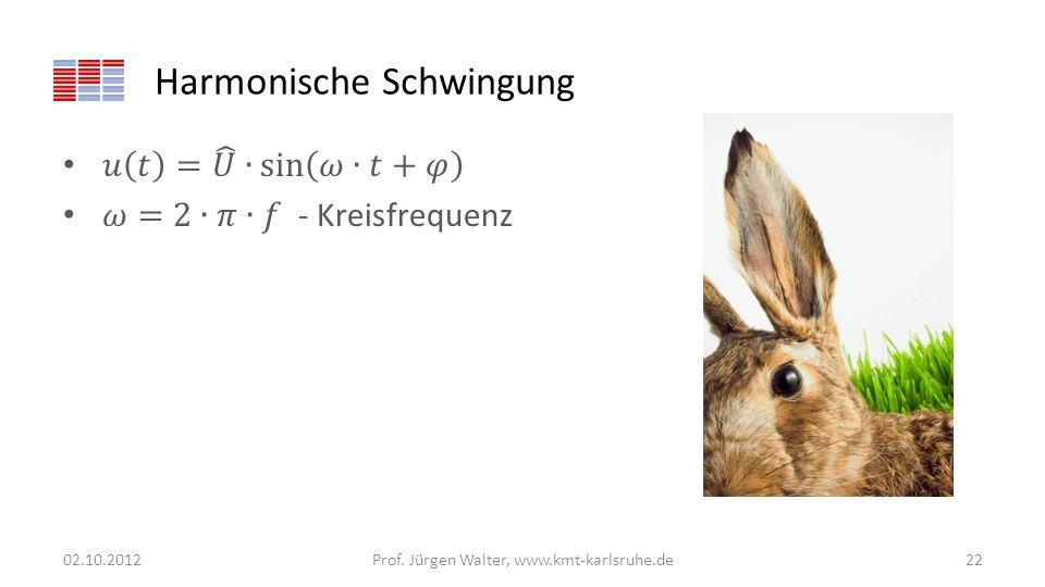 Harmonische Schwingung 02.10.2012Prof. Jürgen Walter, www.kmt-karlsruhe.de22