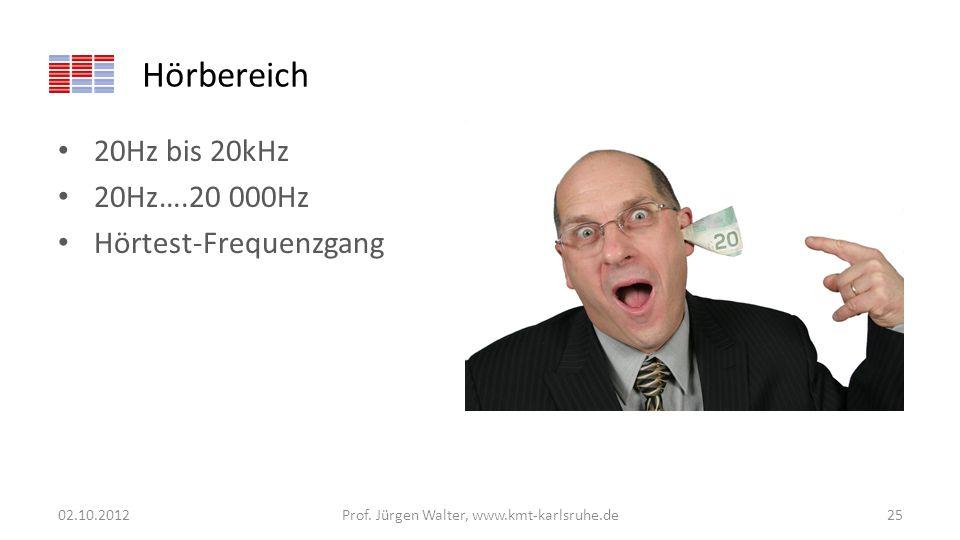 Hörbereich 20Hz bis 20kHz 20Hz….20 000Hz Hörtest-Frequenzgang 02.10.2012Prof. Jürgen Walter, www.kmt-karlsruhe.de25