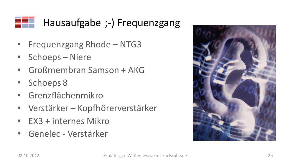 Hausaufgabe ;-) Frequenzgang Frequenzgang Rhode – NTG3 Schoeps – Niere Großmembran Samson + AKG Schoeps 8 Grenzflächenmikro Verstärker – Kopfhörervers
