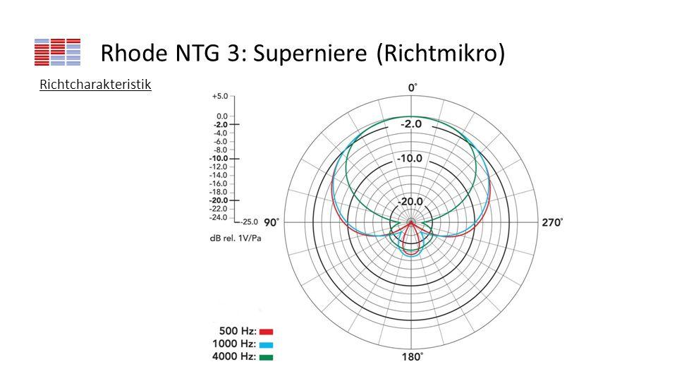 Rhode NTG 3: Superniere (Richtmikro) Richtcharakteristik