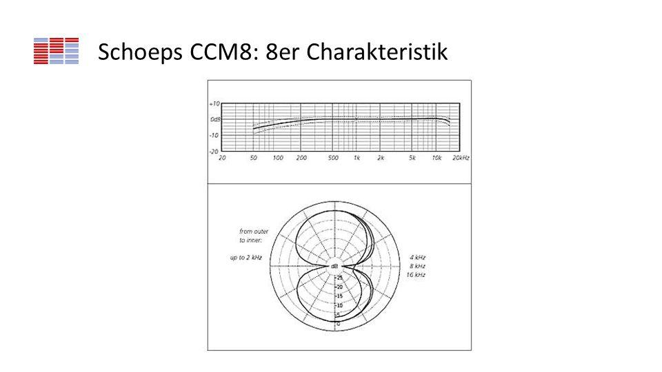 Schoeps CCM8: 8er Charakteristik
