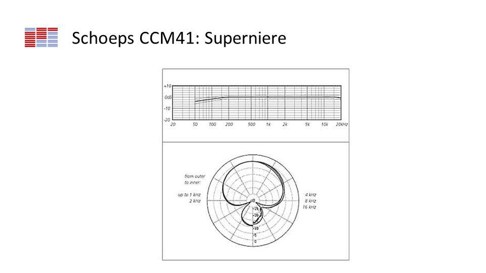 Schoeps CCM41: Superniere