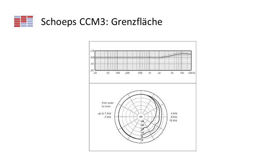 Schoeps CCM3: Grenzfläche