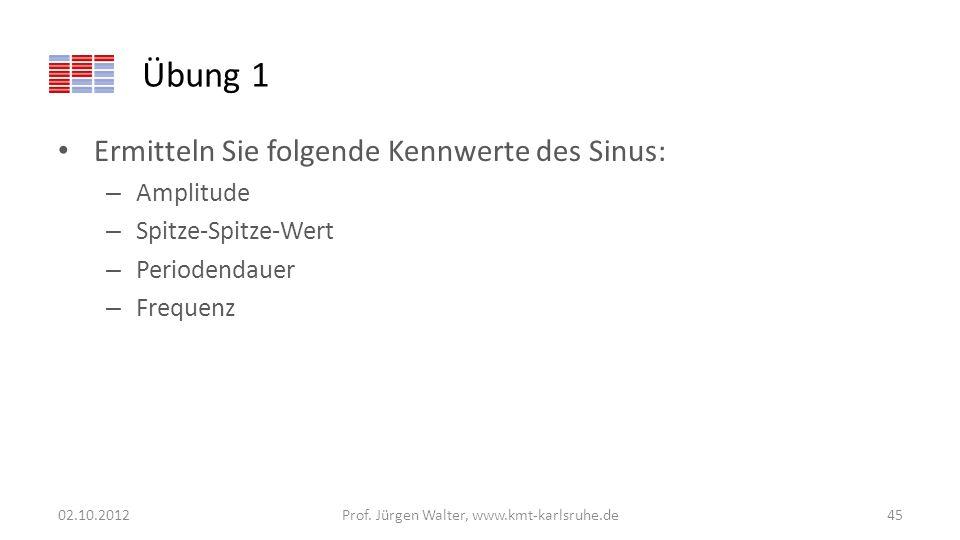 Übung 1 Ermitteln Sie folgende Kennwerte des Sinus: – Amplitude – Spitze-Spitze-Wert – Periodendauer – Frequenz 02.10.2012Prof. Jürgen Walter, www.kmt
