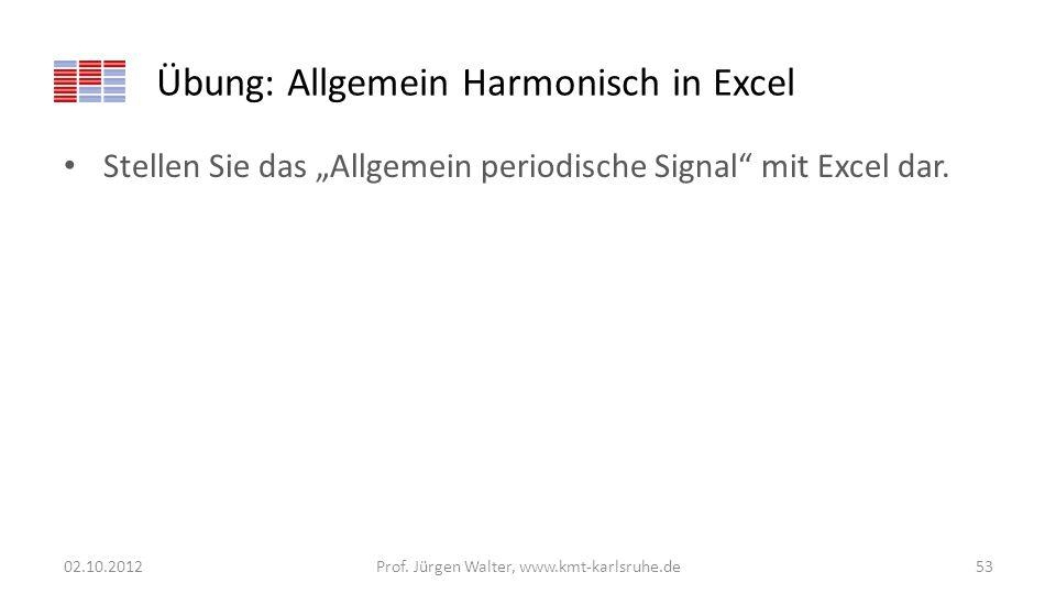 Übung: Allgemein Harmonisch in Excel Stellen Sie das Allgemein periodische Signal mit Excel dar. 02.10.2012Prof. Jürgen Walter, www.kmt-karlsruhe.de53