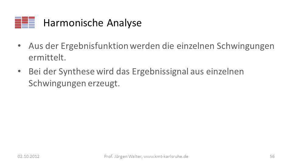 Harmonische Analyse Aus der Ergebnisfunktion werden die einzelnen Schwingungen ermittelt. Bei der Synthese wird das Ergebnissignal aus einzelnen Schwi