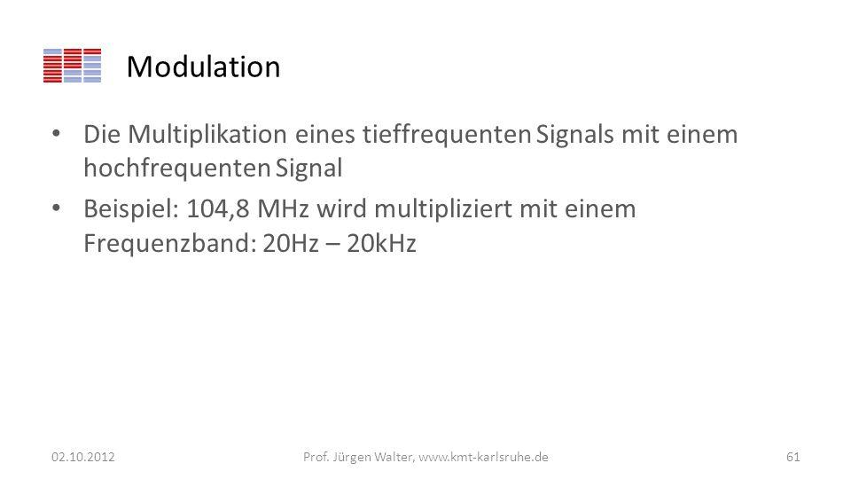 Modulation Die Multiplikation eines tieffrequenten Signals mit einem hochfrequenten Signal Beispiel: 104,8 MHz wird multipliziert mit einem Frequenzba