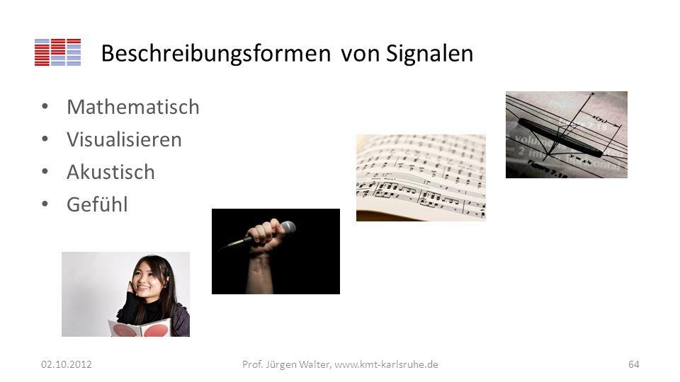 Beschreibungsformen von Signalen Mathematisch Visualisieren Akustisch Gefühl 02.10.2012Prof. Jürgen Walter, www.kmt-karlsruhe.de64