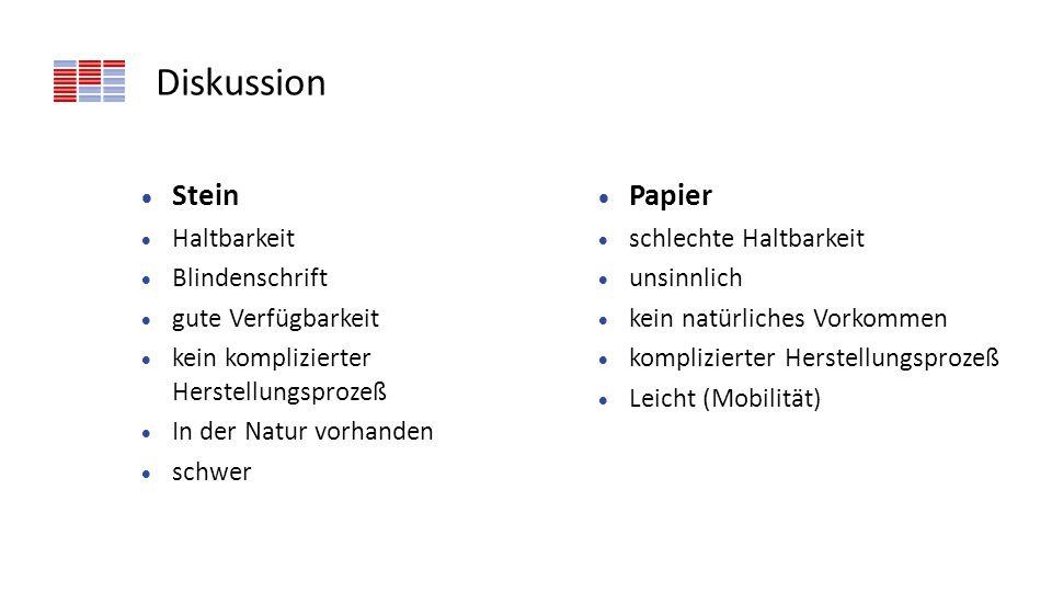 Diskussion Stein Haltbarkeit Blindenschrift gute Verfügbarkeit kein komplizierter Herstellungsprozeß In der Natur vorhanden schwer Papier schlechte Ha