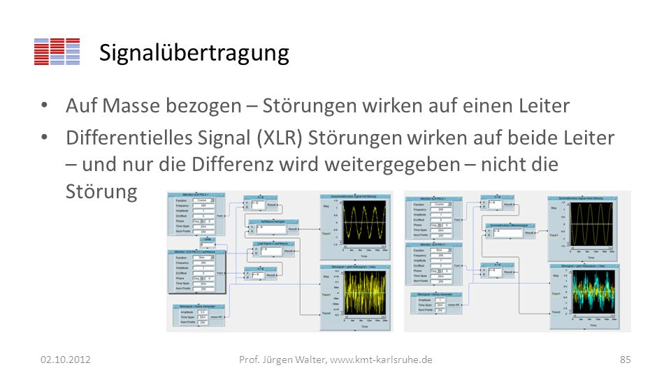 Signalübertragung Auf Masse bezogen – Störungen wirken auf einen Leiter Differentielles Signal (XLR) Störungen wirken auf beide Leiter – und nur die D