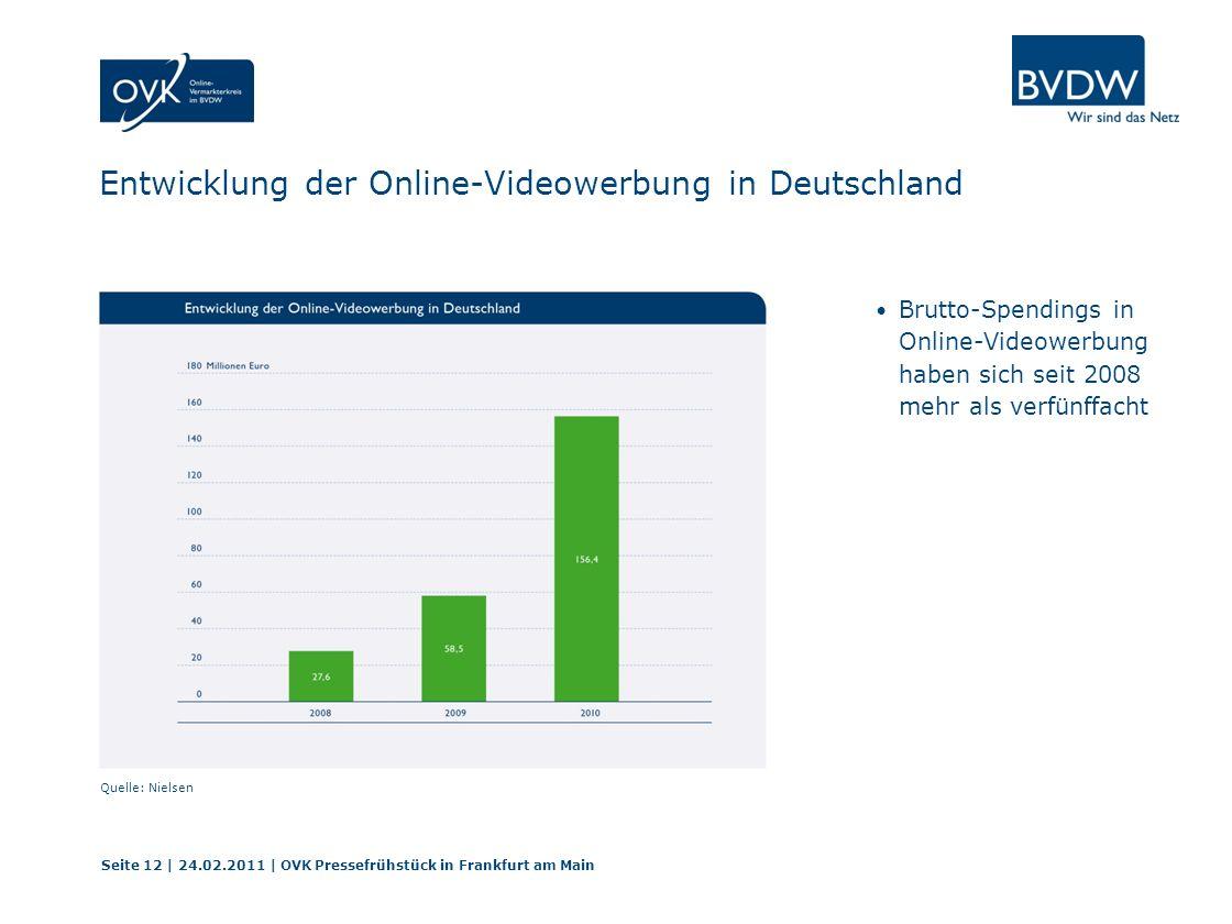 Entwicklung der Online-Videowerbung in Deutschland Seite 12 | 24.02.2011 | OVK Pressefrühstück in Frankfurt am Main Quelle: Nielsen Brutto-Spendings in Online-Videowerbung haben sich seit 2008 mehr als verfünffacht