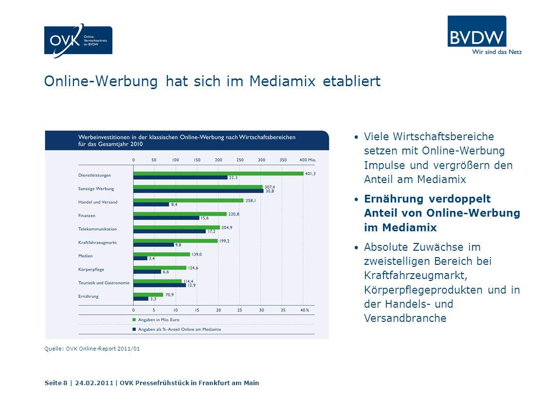 Ausblick: Robustes Wachstum im Online-Werbemarkt Seite 9 | 24.02.2011 | OVK Pressefrühstück in Frankfurt am Main Quelle: OVK Online-Report 2011/01 Online-Werbemarkt wird 2011 um ca.