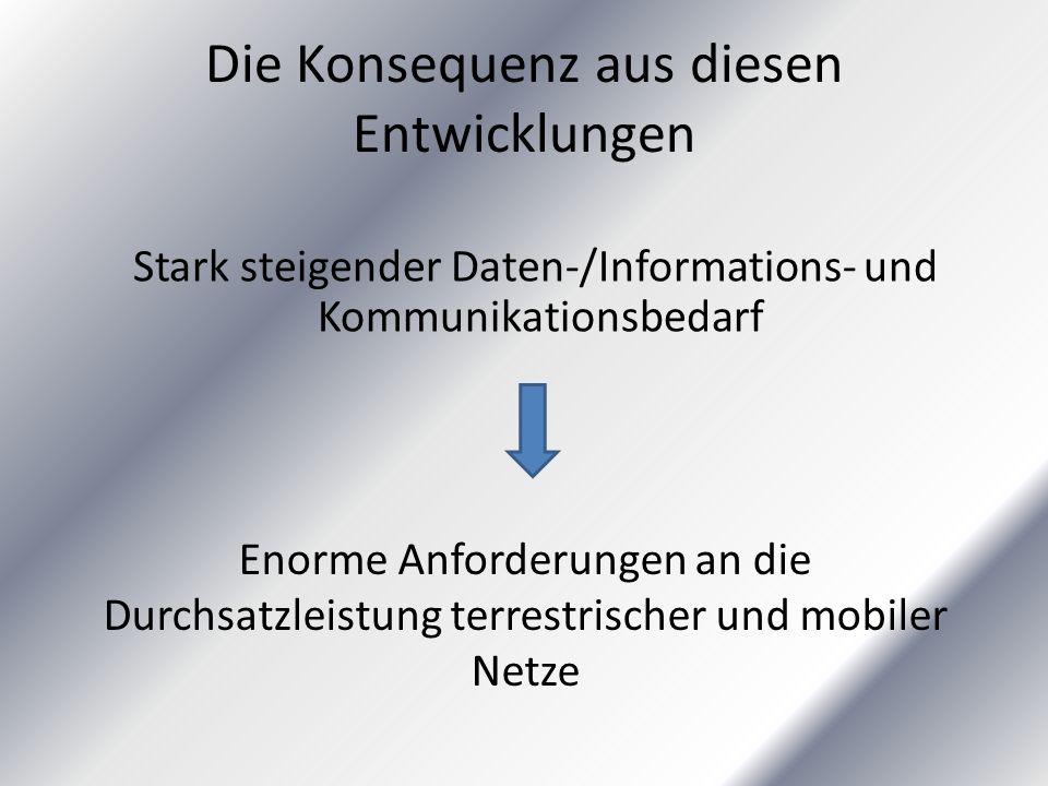 Die Konsequenz aus diesen Entwicklungen Stark steigender Daten-/Informations- und Kommunikationsbedarf Enorme Anforderungen an die Durchsatzleistung terrestrischer und mobiler Netze