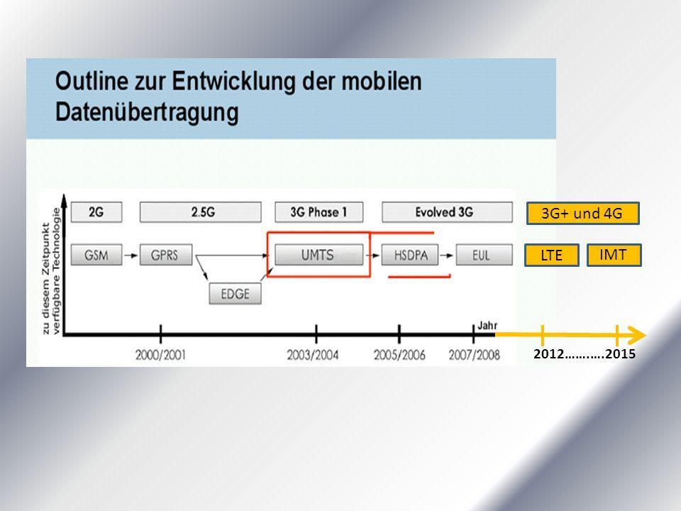 LTE IMT 3G+ und 4G 2012…….….2015