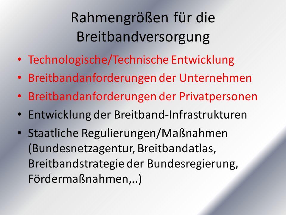 Rahmengrößen für die Breitbandversorgung Technologische/Technische Entwicklung Breitbandanforderungen der Unternehmen Breitbandanforderungen der Priva