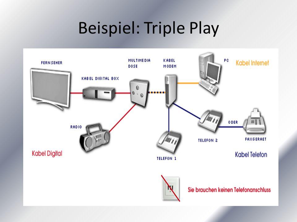 Beispiel: Triple Play