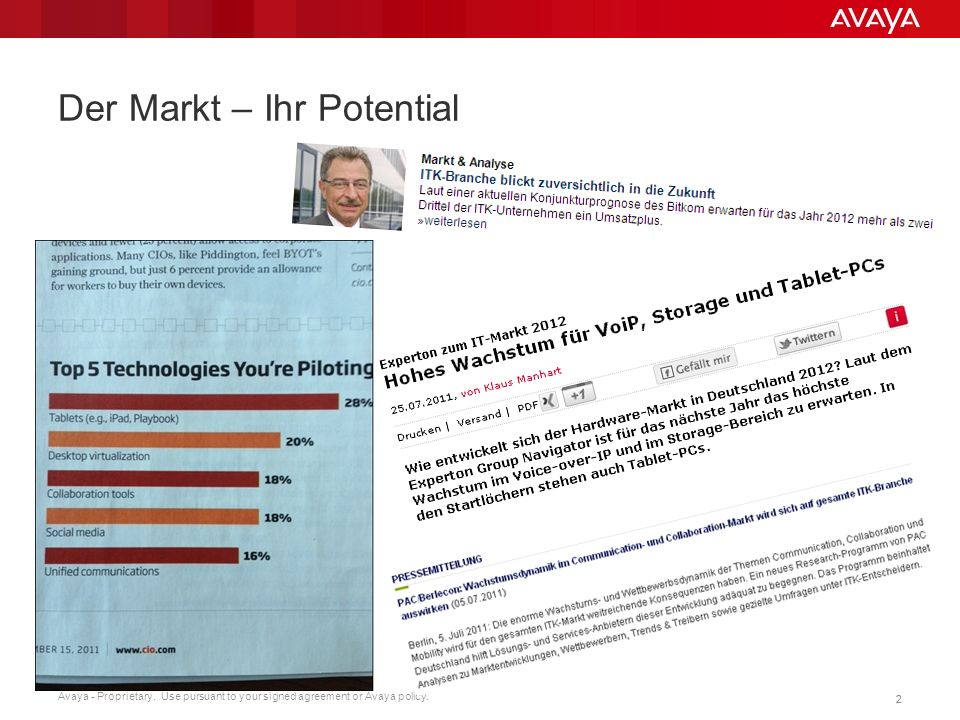 Avaya - Proprietary. Use pursuant to your signed agreement or Avaya policy. 22 Der Markt – Ihr Potential