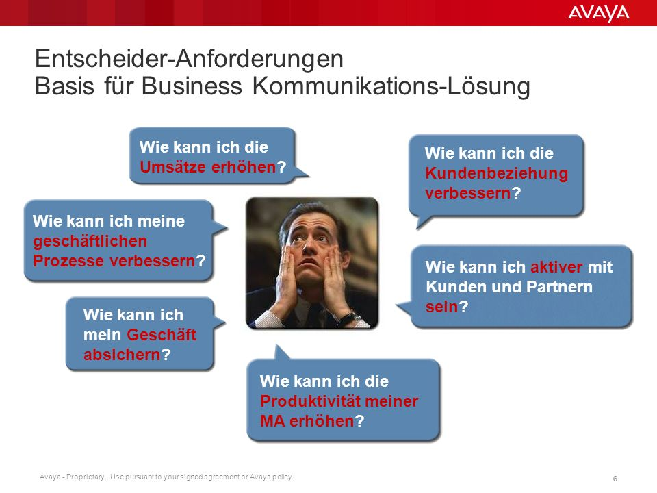 Avaya - Proprietary. Use pursuant to your signed agreement or Avaya policy. 66 Entscheider-Anforderungen Basis für Business Kommunikations-Lösung Wie