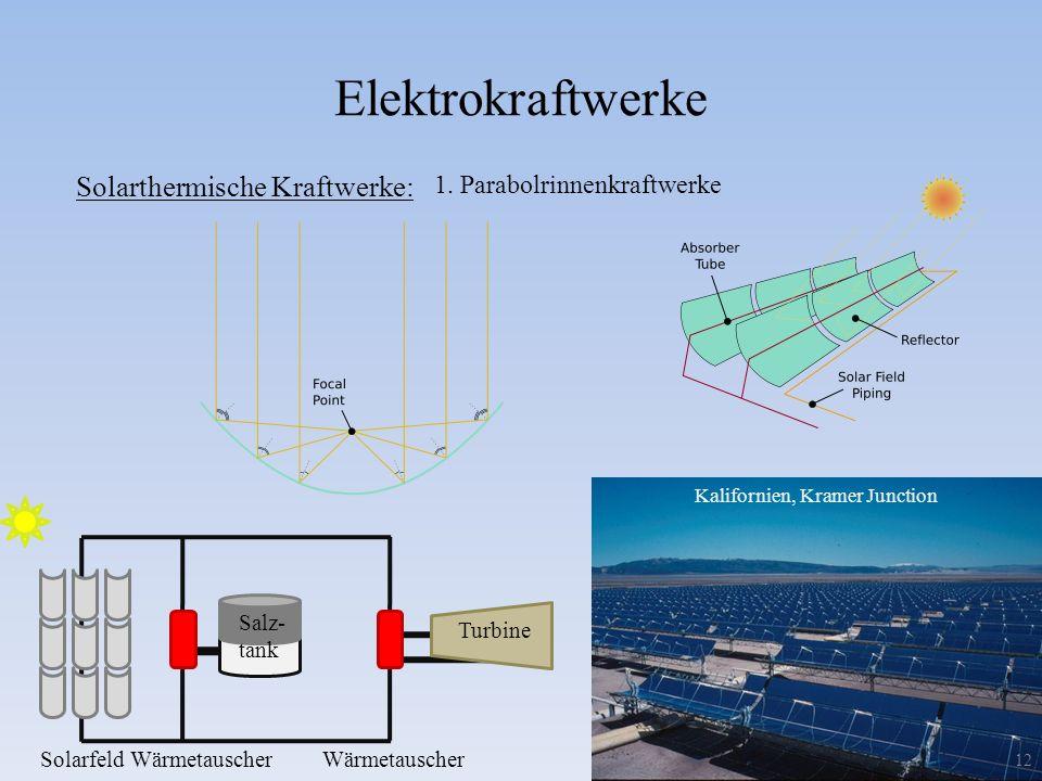 Kalifornien, Kramer Junction Elektrokraftwerke 12 Solarthermische Kraftwerke: 1. Parabolrinnenkraftwerke Solarfeld Wärmetauscher Wärmetauscher Salz- t