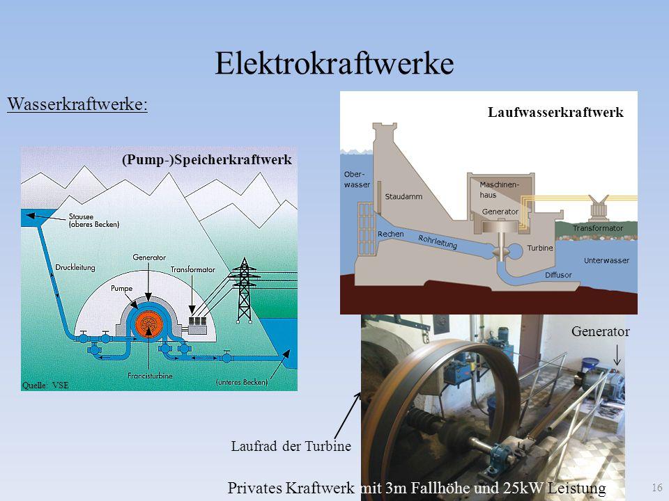 Elektrokraftwerke 16 Wasserkraftwerke: (Pump-)Speicherkraftwerk Quelle: VSE Laufwasserkraftwerk Laufrad der Turbine Generator Privates Kraftwerk mit 3