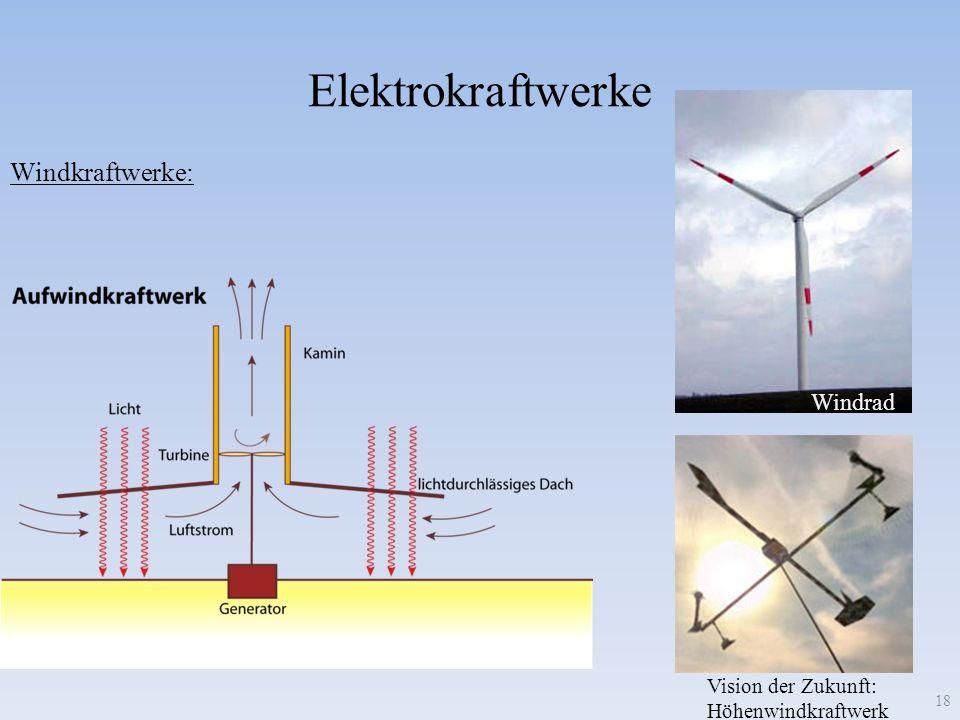Elektrokraftwerke 18 Windkraftwerke: Vision der Zukunft: Höhenwindkraftwerk Windrad