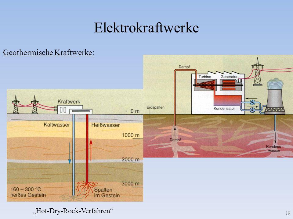 Elektrokraftwerke 19 Geothermische Kraftwerke: Hot-Dry-Rock-Verfahren