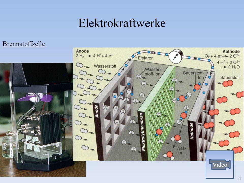 Elektrokraftwerke 21 Brennstoffzelle: Video