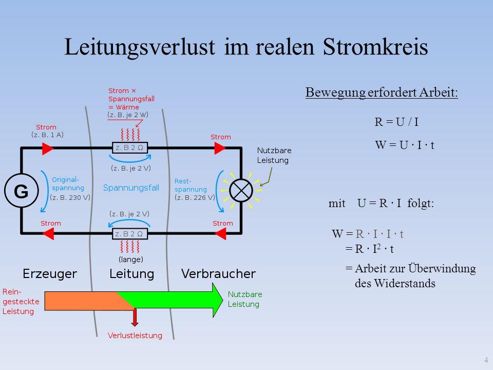 Leitungsverlust im realen Stromkreis 4 Bewegung erfordert Arbeit: R = U / I mit U = R I folgt: W = U · I · t W = R I I t = R · I 2 · t = Arbeit zur Üb