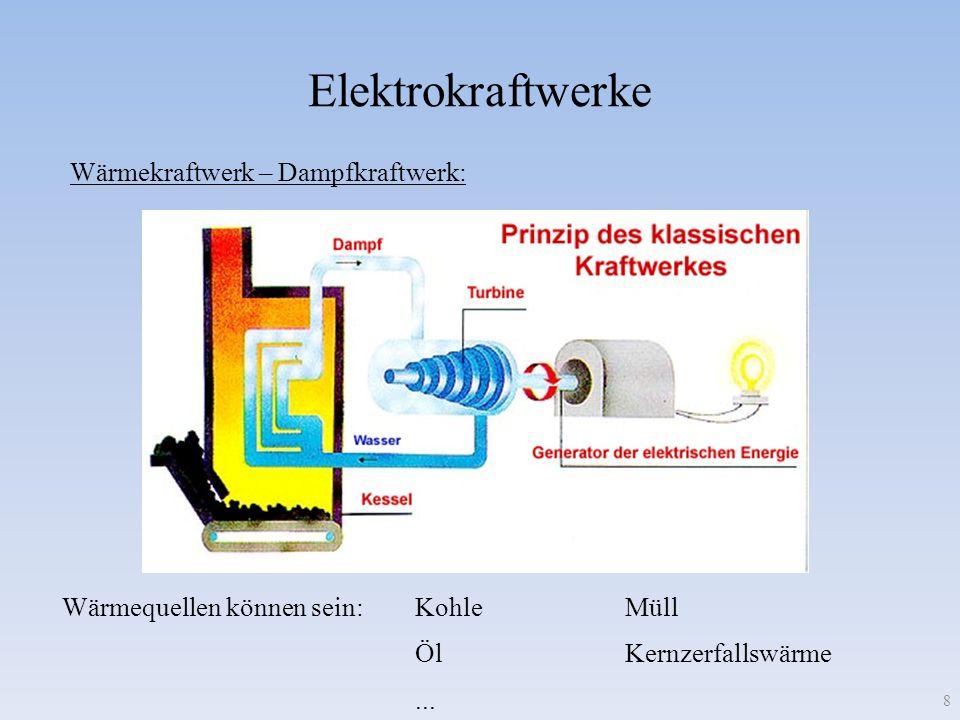 Elektrokraftwerke 8 Wärmekraftwerk – Dampfkraftwerk: Wärmequellen können sein:Kohle Öl Müll Kernzerfallswärme...