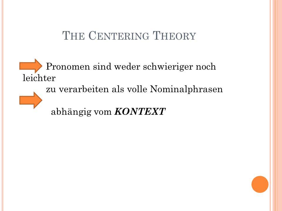 T HE C ENTERING T HEORY Pronomen sind weder schwieriger noch leichter zu verarbeiten als volle Nominalphrasen abhängig vom KONTEXT