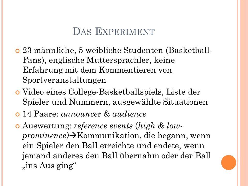 D AS E XPERIMENT 23 männliche, 5 weibliche Studenten (Basketball- Fans), englische Muttersprachler, keine Erfahrung mit dem Kommentieren von Sportvera