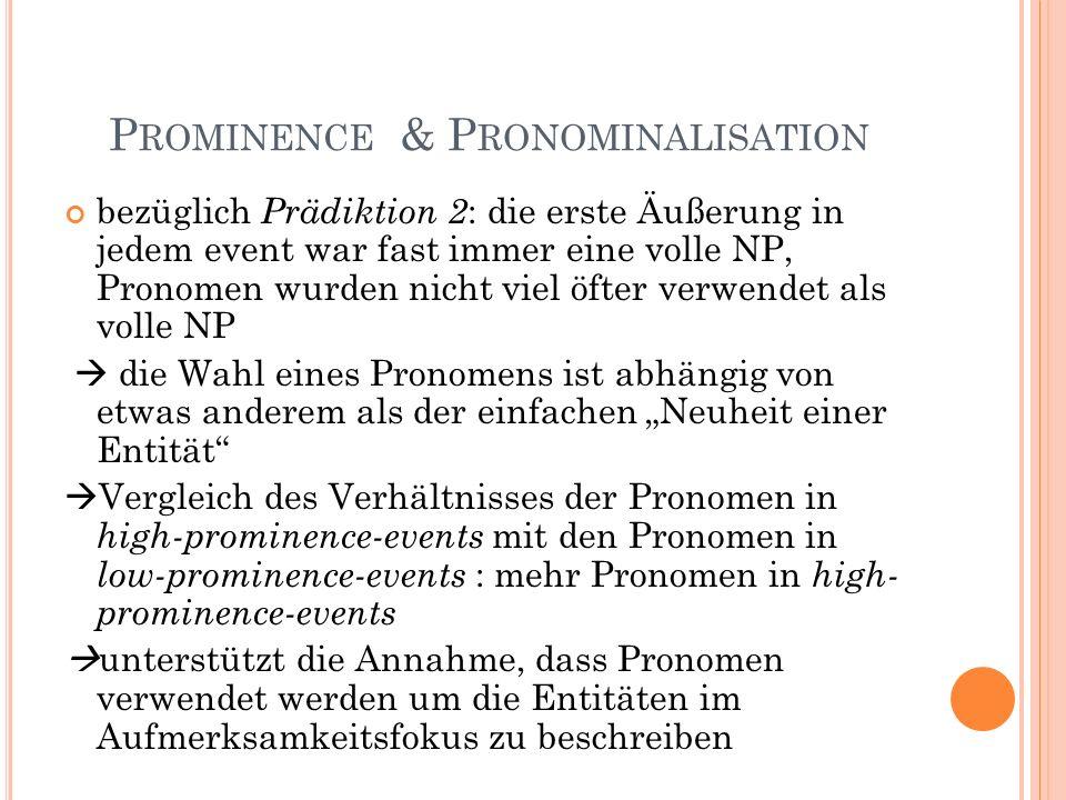 P ROMINENCE & P RONOMINALISATION bezüglich Prädiktion 2 : die erste Äußerung in jedem event war fast immer eine volle NP, Pronomen wurden nicht viel öfter verwendet als volle NP die Wahl eines Pronomens ist abhängig von etwas anderem als der einfachen Neuheit einer Entität Vergleich des Verhältnisses der Pronomen in high-prominence-events mit den Pronomen in low-prominence-events : mehr Pronomen in high- prominence-events unterstützt die Annahme, dass Pronomen verwendet werden um die Entitäten im Aufmerksamkeitsfokus zu beschreiben