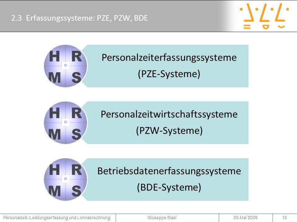 2.4 Planung und Einführung eines PZW-Systems 1.Projekt-Start2.