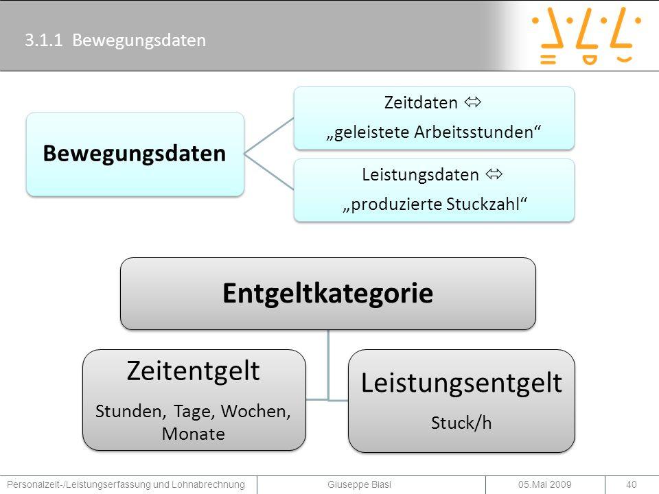 3.1.2 Bruttolohnkomponente 05.Mai 2009Personalzeit-/Leistungserfassung und Lohnabrechnung Giuseppe Biasi41 Schema der Bruttoentgeltermittlung (nach Hentschel & Kolzter 2002, 57)