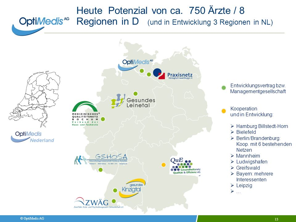 © OptiMedis AG Heute Potenzial von ca. 750 Ärzte / 8 Regionen in D (und in Entwicklung 3 Regionen in NL) Entwicklungsvertrag bzw. Managementgesellscha