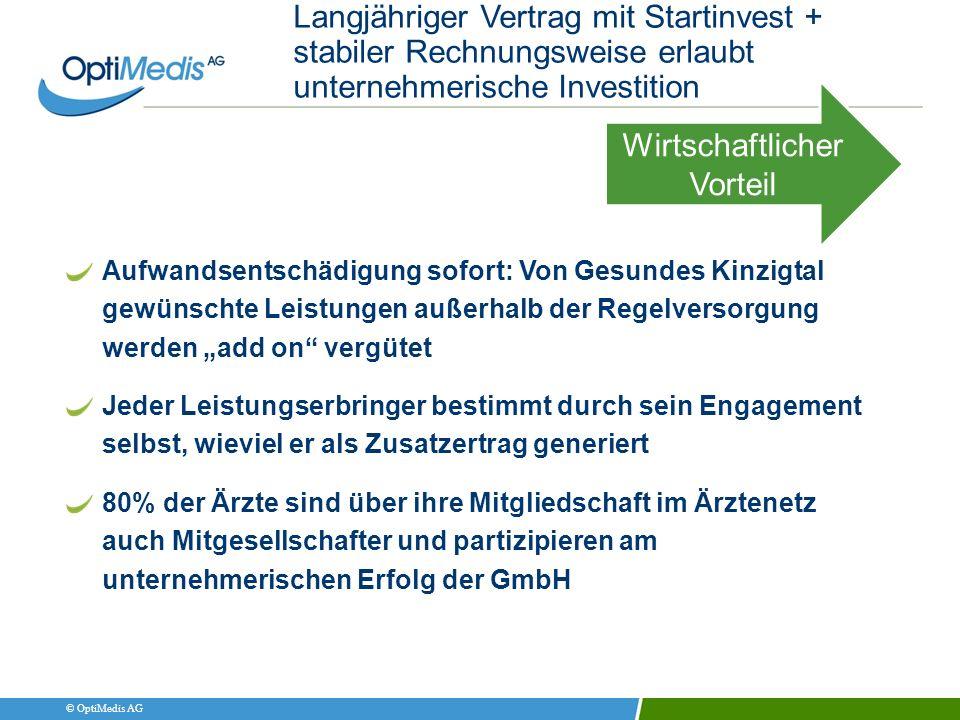 © OptiMedis AG Langjähriger Vertrag mit Startinvest + stabiler Rechnungsweise erlaubt unternehmerische Investition Aufwandsentschädigung sofort: Von G