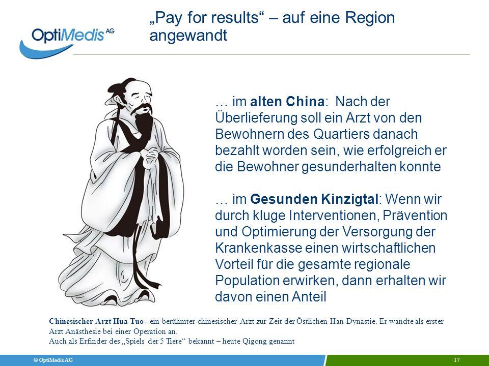 © OptiMedis AG Pay for results – auf eine Region angewandt 17 Chinesischer Arzt Hua Tuo - ein berühmter chinesischer Arzt zur Zeit der Östlichen Han-D